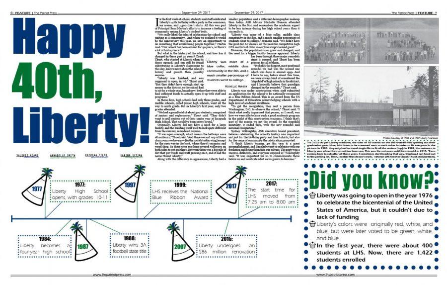 Celebrating 40 Years of Patriot Pride